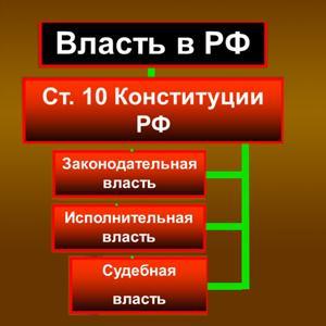 Органы власти Черкесска