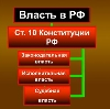 Органы власти в Черкесске